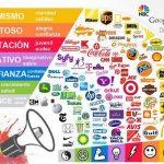 La importancia del color en el marketing y las personas
