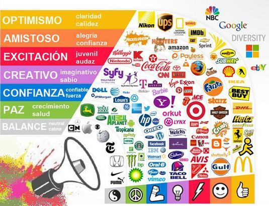 La importancia del color en el marketing y las personas